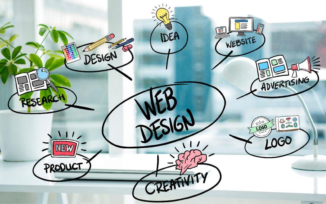¿Sabes que tipo de web necesita tu negocio?